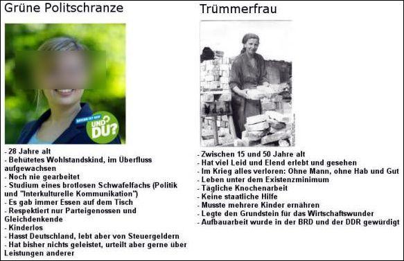 truemmerfrau_fake